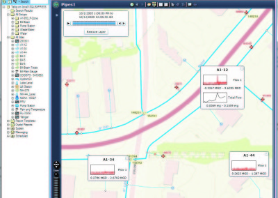 WavRider - Flexible Sewer Surcharge Monitoring System Webportal Picture
